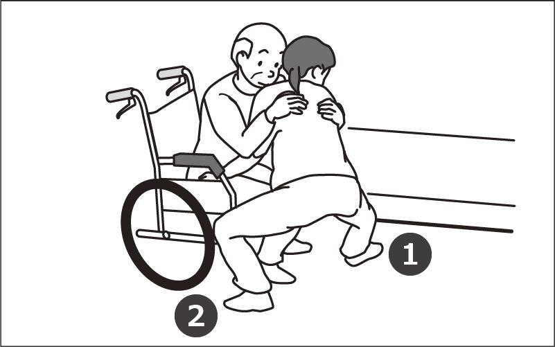 へ ベッド の 車椅子 移乗 から